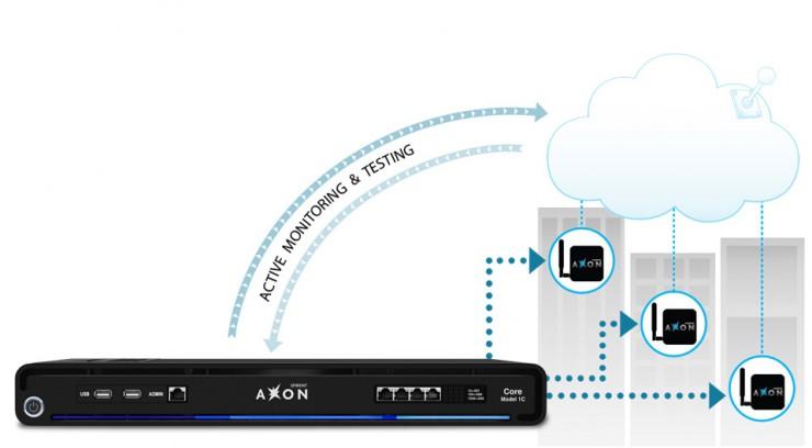 Neue Monitoring-Lösung deckt Probleme mit WiFi auf
