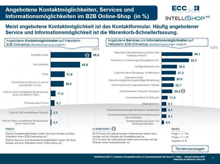 Wenige innovative Servicefunktionen im B2B E-Commerce
