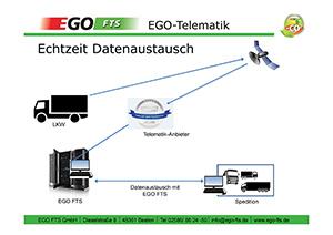 EGO FTS GmbH startet mit eigener Hardware neu in den Telematikmarkt