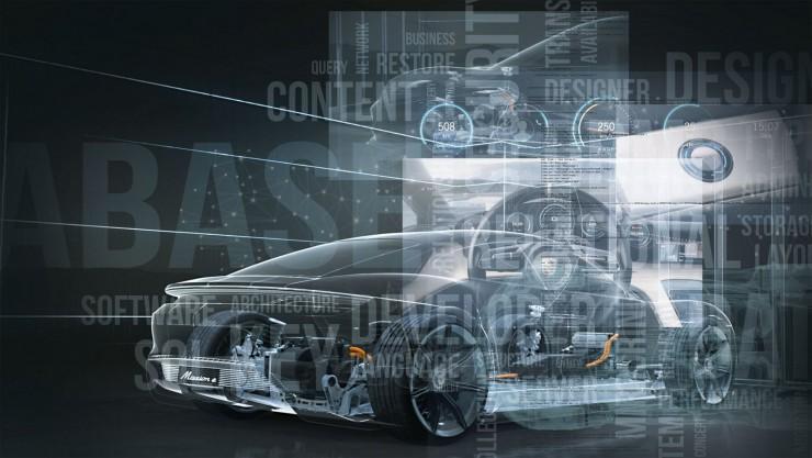 Blockchain: Porsche schreibt ersten Innovation Contest für Start-ups aus
