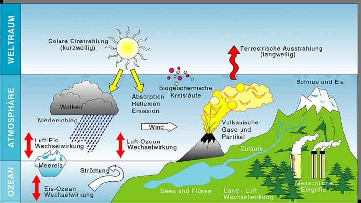 Der Winter kommt zurück mit längerer Trockenheit und verspätetem Vorfrühling