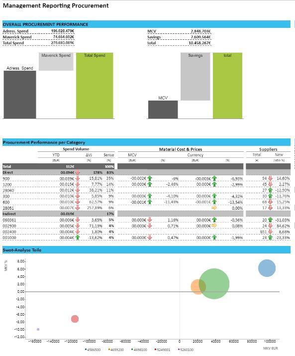 WebCIS 4.0: Neue Generation der leistungsstarken Einkaufscontrolling-Lösung von SoftconCIS ab Januar 2018 verfügbar