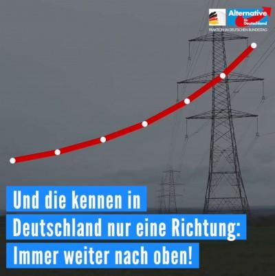 Teure Energiewende: Die Stromrechnung zeigt es