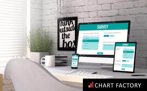 PowerPoint Service für Ihr Unternehmen