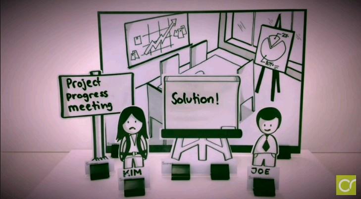 Integriertes und intuitives Umfragetool von oneresource ag