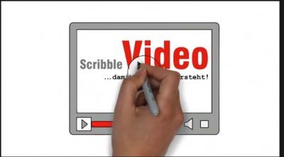 Scribble Videos helfen zur Verbesserung der Konvertierung auf der Webseite