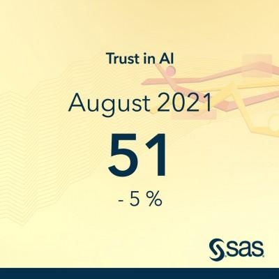 Ist KI vertrauenswürdig? SAS startet Trust in AI Index
