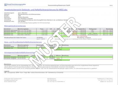 Brandl Versicherungsmakler GmbH & Co. KG als