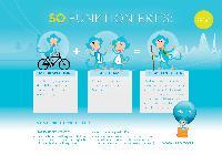 Muuvit 2012: Gelegenheit für Schulen und Lehrkräfte!