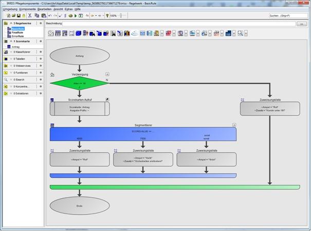 IRRISS via Liferay: Eine perfekte Einheit für ein Decision Support System (DSS)