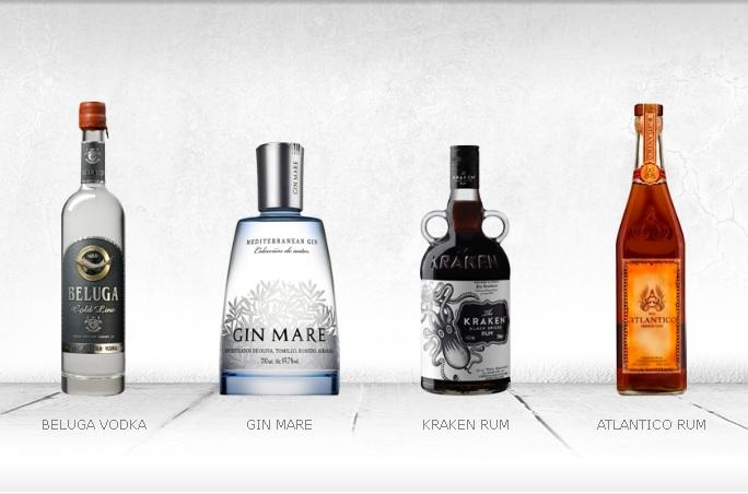 Premium-Spirituosen online bestellen