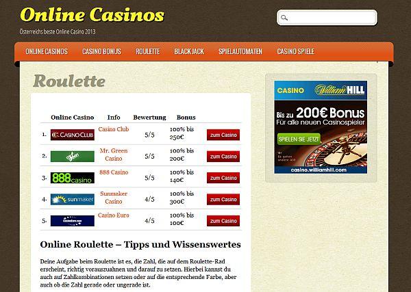 Roulette Infos - alles auf einen Blick