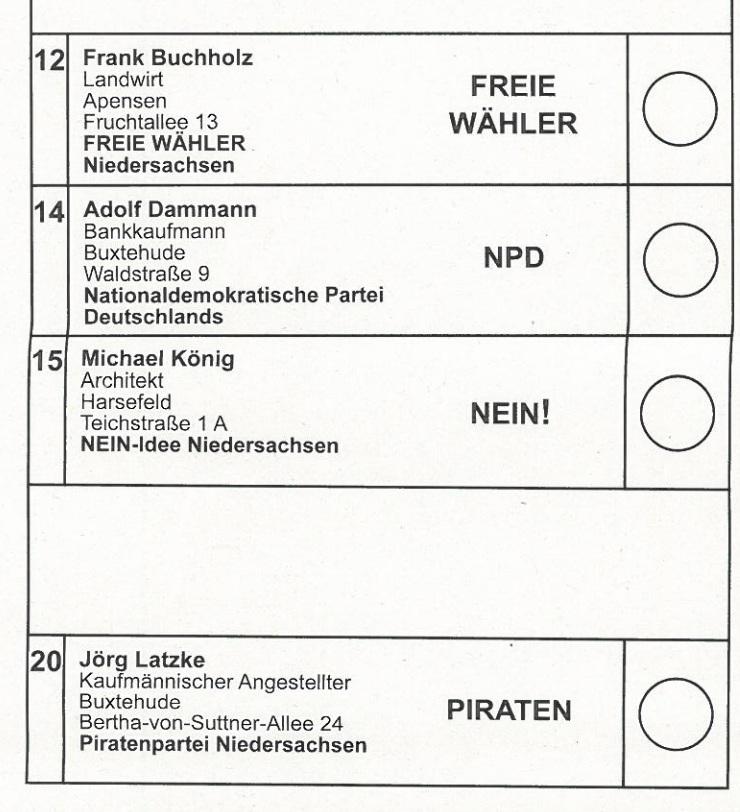 Erster Wahlantritt der NEIN-Idee bei Landtagswahlen - der Anfang ist gemacht