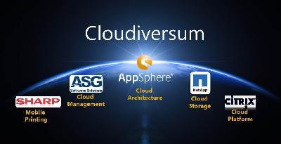 Modulares Lösungsportfolio für die Cloud