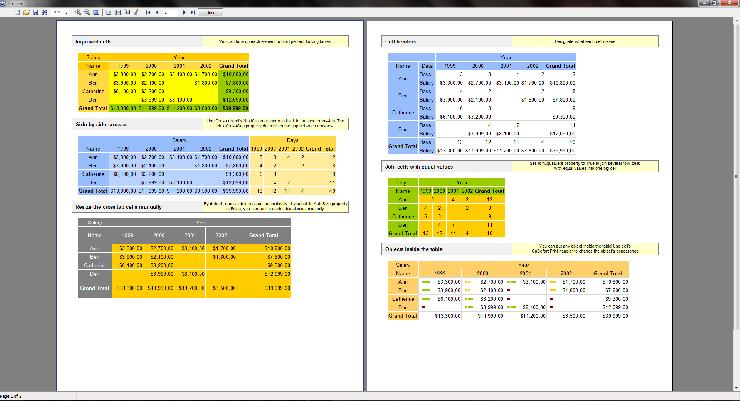 Fast Reports erweitert Bandbreite seiner Report-Generatoren
