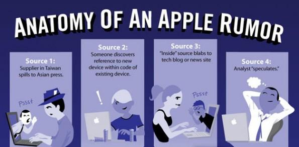 Apple: Neues zum iPad 5, New iPad mini und iPhone Lite