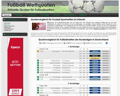 Fussball Wettquoten vergleichen