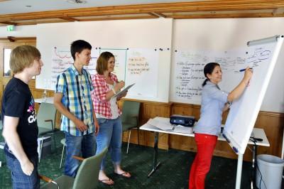Design your Future bei SKIDATA - Seminare für Lehrlinge