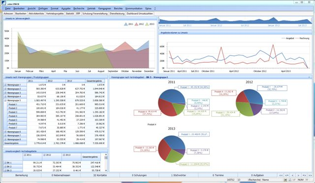 cobra CRM BI  Intelligence inside